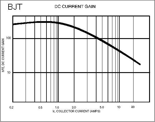 difference between bjt and jfet pdf